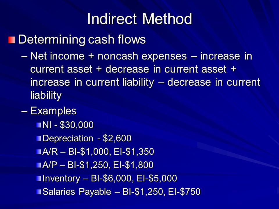 Indirect Method Determining cash flows –Net income + noncash expenses – increase in current asset + decrease in current asset + increase in current liability – decrease in current liability –Examples NI - $30,000 Depreciation - $2,600 A/R – BI-$1,000, EI-$1,350 A/P – BI-$1,250, EI-$1,800 Inventory – BI-$6,000, EI-$5,000 Salaries Payable – BI-$1,250, EI-$750