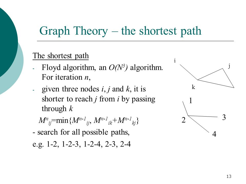 13 Graph Theory – the shortest path The shortest path - Floyd algorithm, an O(N 3 ) algorithm.