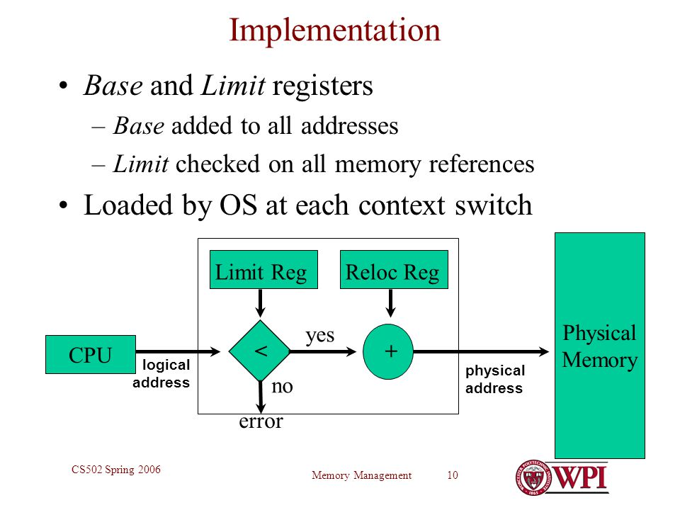 Memory Management 10 CS502 Spring 2006 Implementation Base and Limit registers –Base added to all addresses –Limit checked on all memory references Loaded by OS at each context switch logical address Limit Reg < error no Reloc Reg + yes physical address Physical Memory CPU