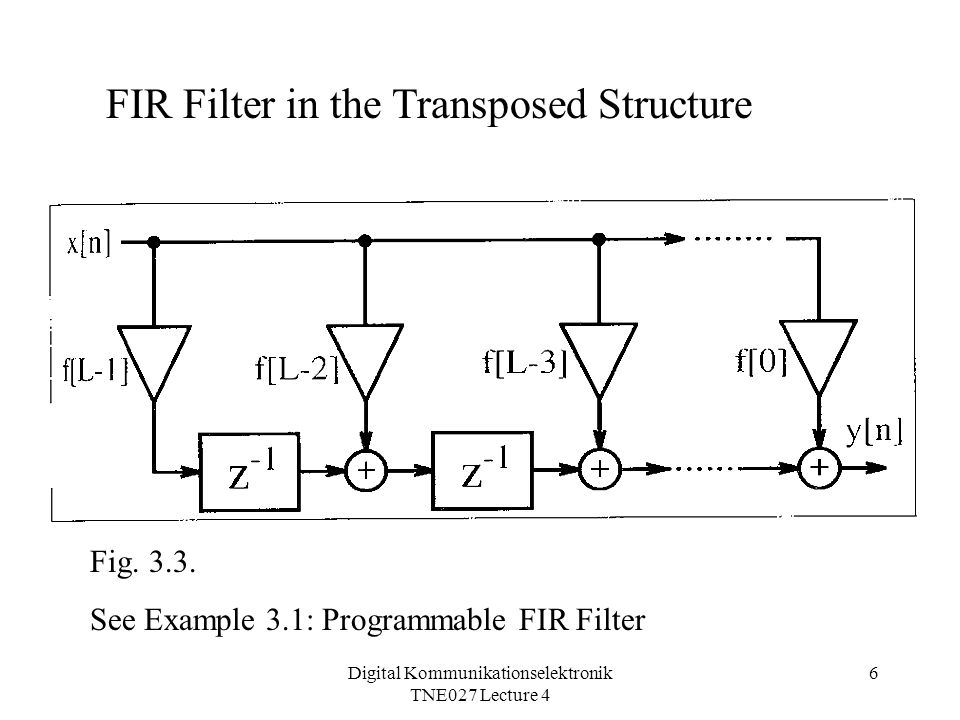 Digital Kommunikationselektronik TNE027 Lecture 4 6 FIR Filter in the Transposed Structure Fig.
