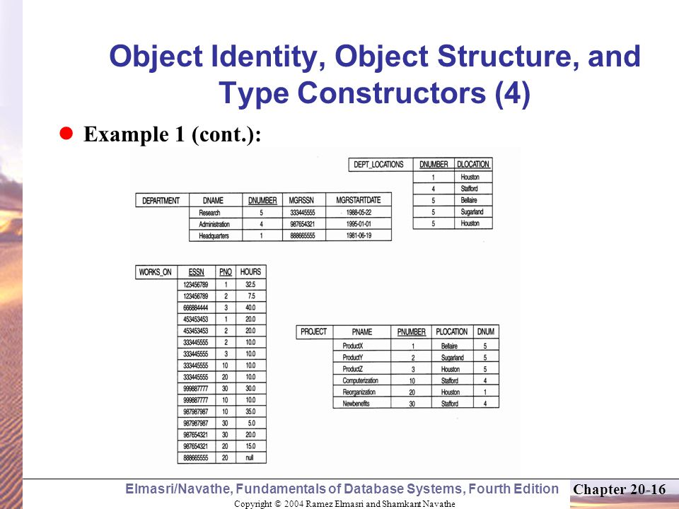 Copyright © 2004 Ramez Elmasri and Shamkant Navathe Elmasri/Navathe, Fundamentals of Database Systems, Fourth Edition Chapter Object Identity, Object Structure, and Type Constructors (4) Example 1 (cont.):
