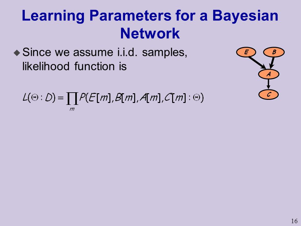 16 Learning Parameters for a Bayesian Network E B A C u Since we assume i.i.d.