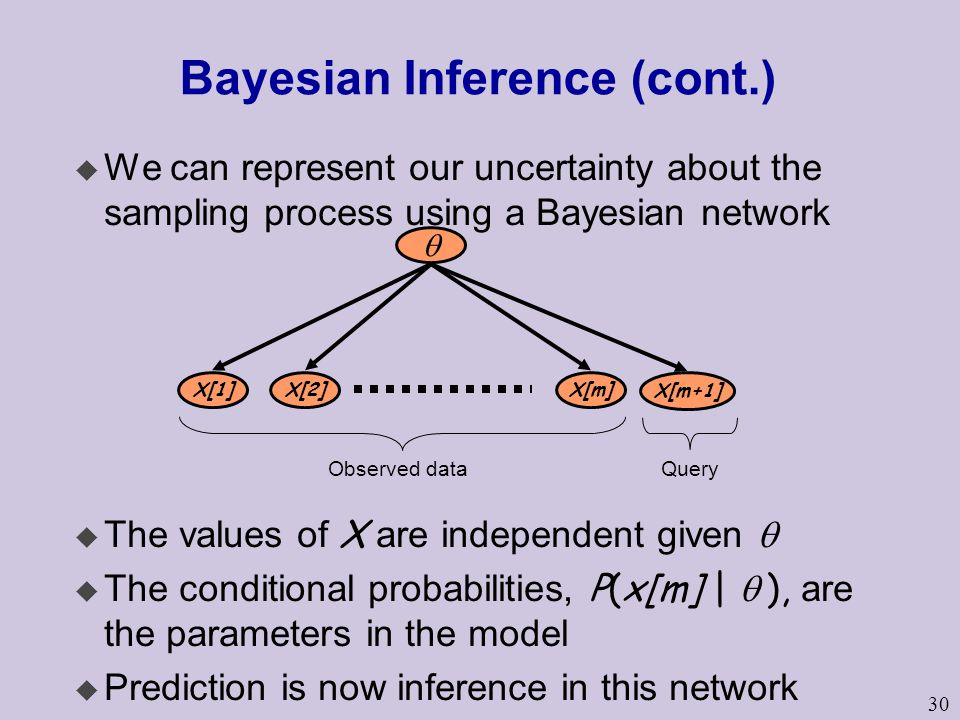 30 Bayesian Inference (cont.) u We can represent our uncertainty about the sampling process using a Bayesian network  The values of X are independent given   The conditional probabilities, P(x[m] |  ), are the parameters in the model u Prediction is now inference in this network  X[1]X[2]X[m] X[m+1] Observed dataQuery