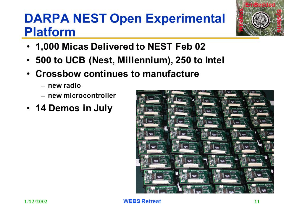 Systems Wireless EmBedded 1/12/2002WEBS Retreat11 DARPA NEST Open Experimental Platform 1,000 Micas Delivered to NEST Feb to UCB (Nest, Millennium), 250 to Intel Crossbow continues to manufacture –new radio –new microcontroller 14 Demos in July