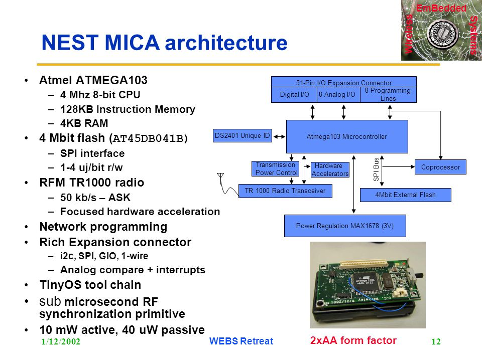 Systems Wireless EmBedded 1/12/2002WEBS Retreat12 NEST MICA architecture Atmel ATMEGA103 –4 Mhz 8-bit CPU –128KB Instruction Memory –4KB RAM 4 Mbit flash ( AT45DB041B) –SPI interface –1-4 uj/bit r/w RFM TR1000 radio –50 kb/s – ASK –Focused hardware acceleration Network programming Rich Expansion connector –i2c, SPI, GIO, 1-wire –Analog compare + interrupts TinyOS tool chain sub microsecond RF synchronization primitive 10 mW active, 40 uW passive 2xAA form factor Atmega103 Microcontroller TR 1000 Radio Transceiver 4Mbit External Flash 51-Pin I/O Expansion Connector Power Regulation MAX1678 (3V) DS2401 Unique ID 8 Analog I/O 8 Programming Lines SPI Bus Coprocessor Transmission Power Control Hardware Accelerators Digital I/O