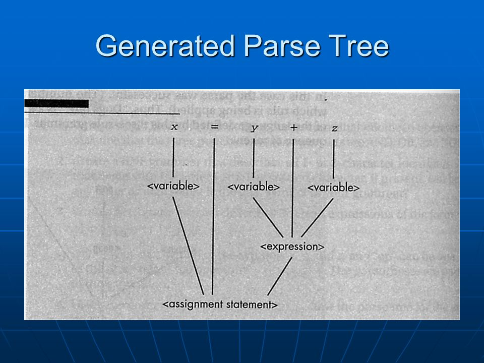 Generated Parse Tree