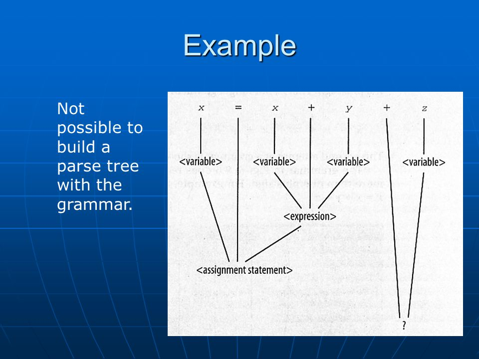 Example Not possible to build a parse tree with the grammar.