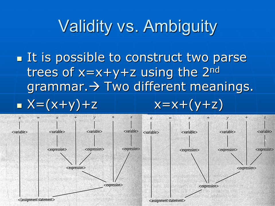 Validity vs.