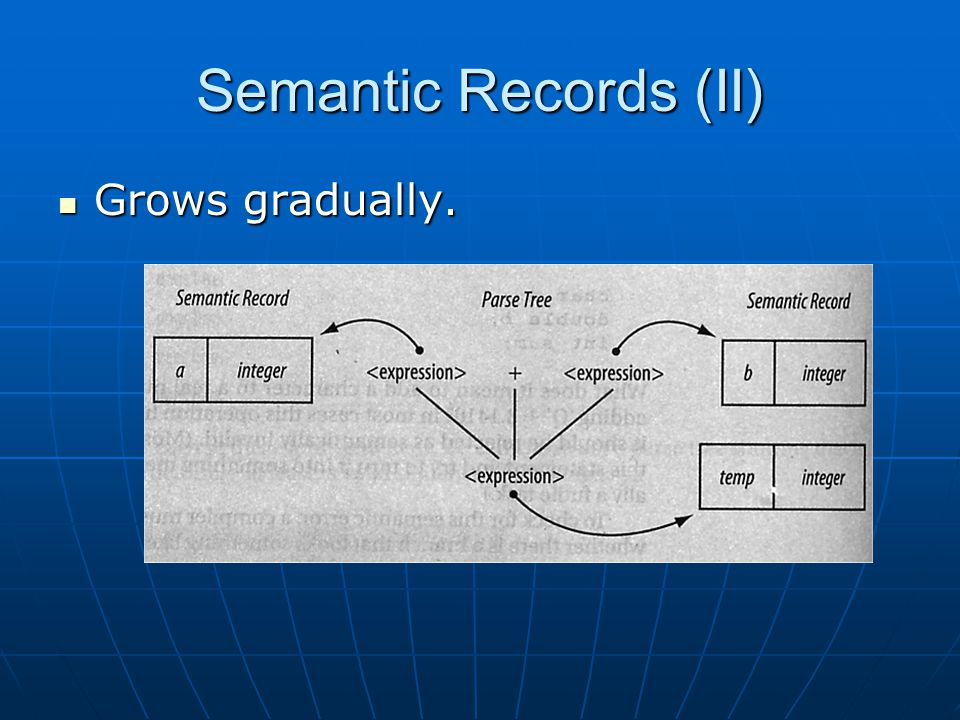 Semantic Records (II) Grows gradually. Grows gradually.