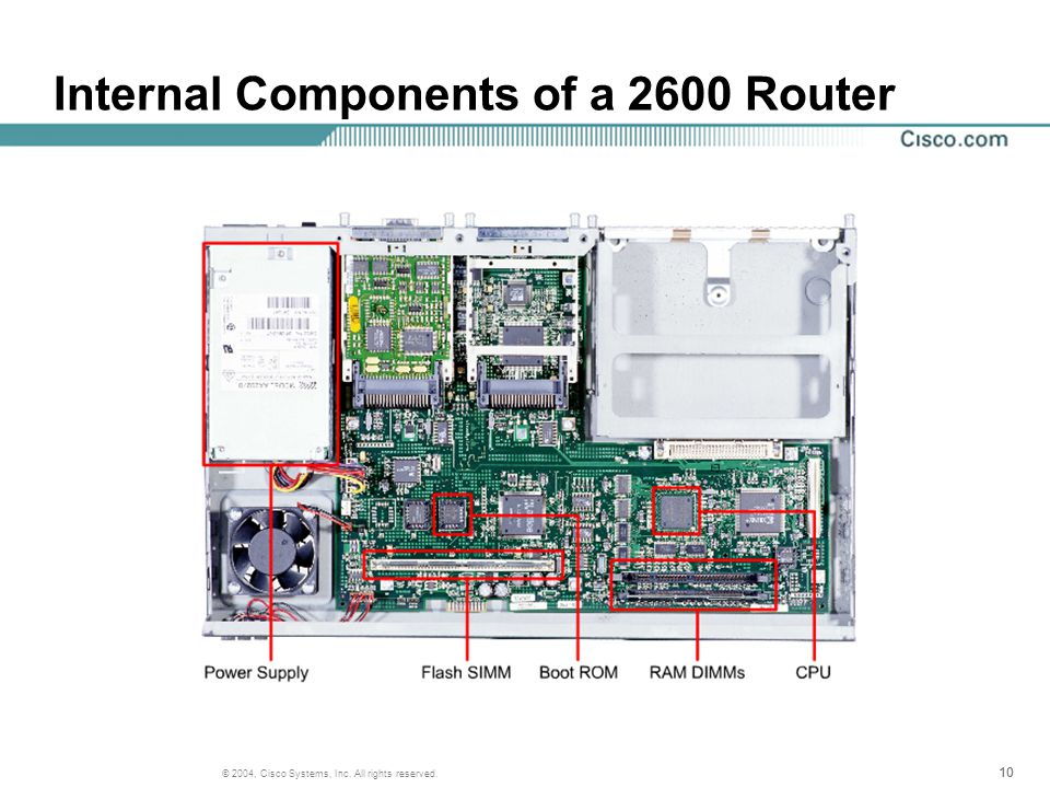 10 © 2004, Cisco Systems, Inc. All rights reserved. Internal Components of a 2600 Router