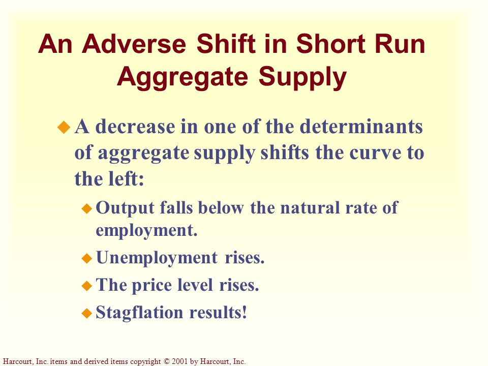 An Adverse Shift in Short Run Aggregate Supply u A decrease in one of the determinants of aggregate supply shifts the curve to the left: u Output falls below the natural rate of employment.