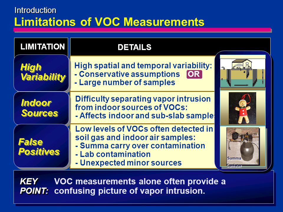 3 Indoor Sources False Positives Difficulty separating vapor intrusion from indoor sources of VOCs: - Affects indoor and sub-slab samples Low levels of VOCs often detected in soil gas and indoor air samples: - Summa carry over contamination - Lab contamination - Unexpected minor sources High Variability LIMITATION DETAILS VOC measurements alone often provide a confusing picture of vapor intrusion.