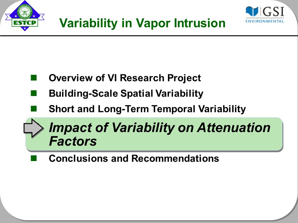 Variability in Vapor Intrusion Overview of VI Research Project Building-Scale Spatial Variability Short and Long-Term Temporal Variability Impact of Variability on Attenuation Factors Conclusions and Recommendations
