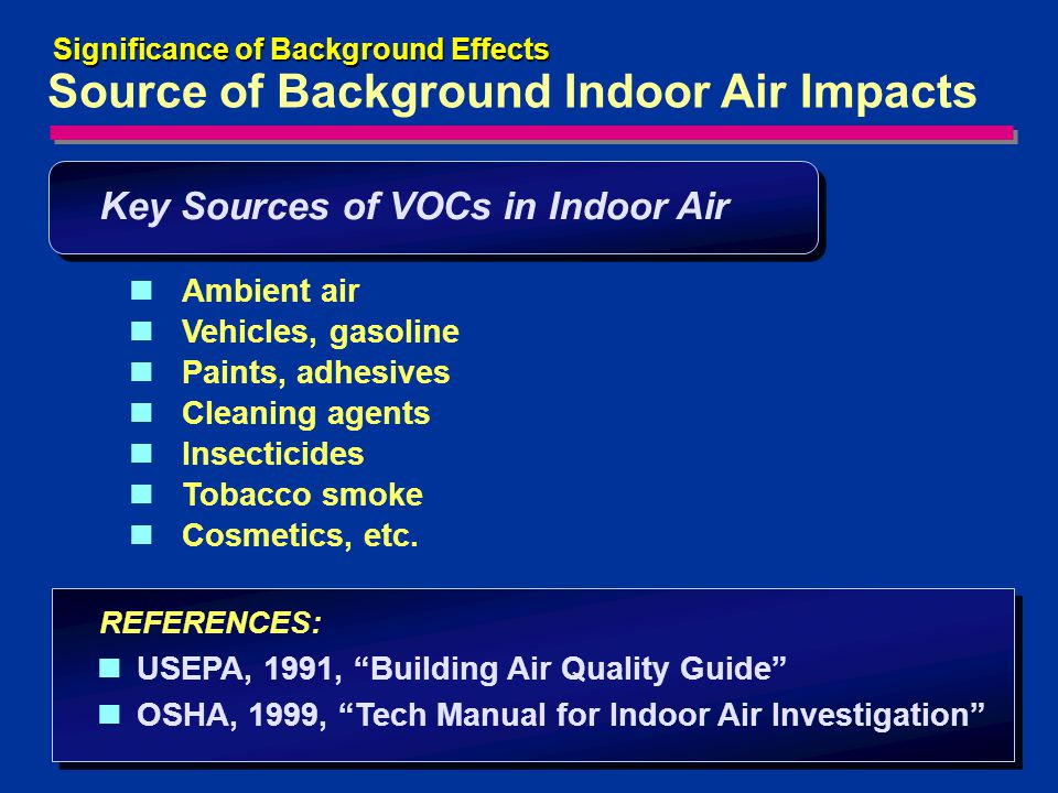 40 Key Sources of VOCs in Indoor Air Source of Background Indoor Air Impacts REFERENCES: USEPA, 1991, Building Air Quality Guide OSHA, 1999, Tech Manual for Indoor Air Investigation Ambient air Vehicles, gasoline Paints, adhesives Cleaning agents Insecticides Tobacco smoke Cosmetics, etc.