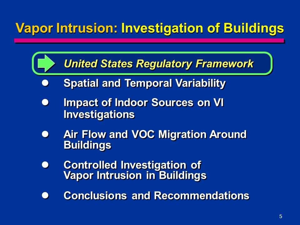 5 Vapor Intrusion: Investigation of Buildings United States Regulatory Framework Spatial and Temporal Variability Impact of Indoor Sources on VI Investigations Air Flow and VOC Migration Around Buildings Controlled Investigation of Vapor Intrusion in Buildings Conclusions and Recommendations United States Regulatory Framework Spatial and Temporal Variability Impact of Indoor Sources on VI Investigations Air Flow and VOC Migration Around Buildings Controlled Investigation of Vapor Intrusion in Buildings Conclusions and Recommendations