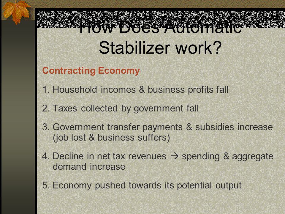 How Does Automatic Stabilizer work. Contracting Economy 1.