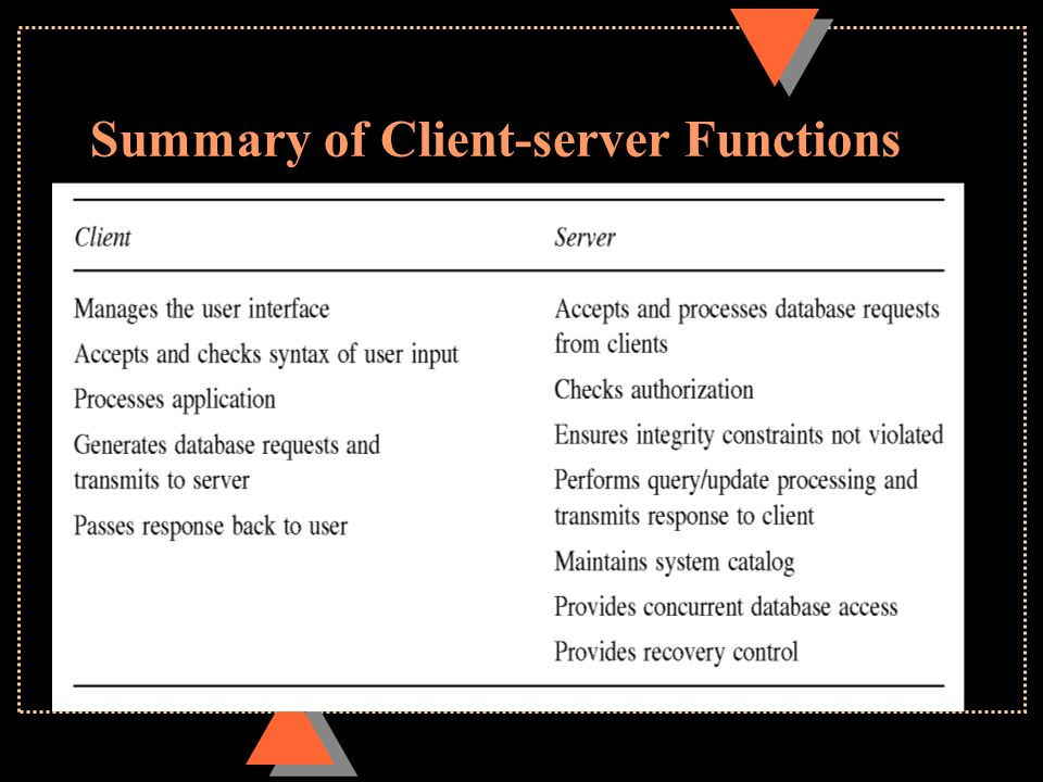 42 Summary of Client-server Functions