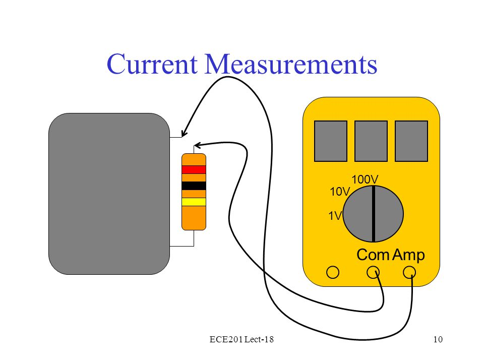 ECE201 Lect-1810 Current Measurements AmpCom 10V 1V 100V