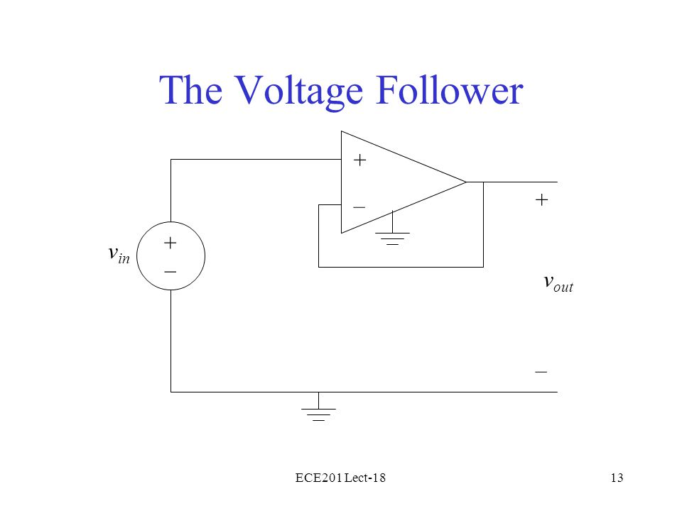 ECE201 Lect-1813 The Voltage Follower v in + – v out + – +–+–
