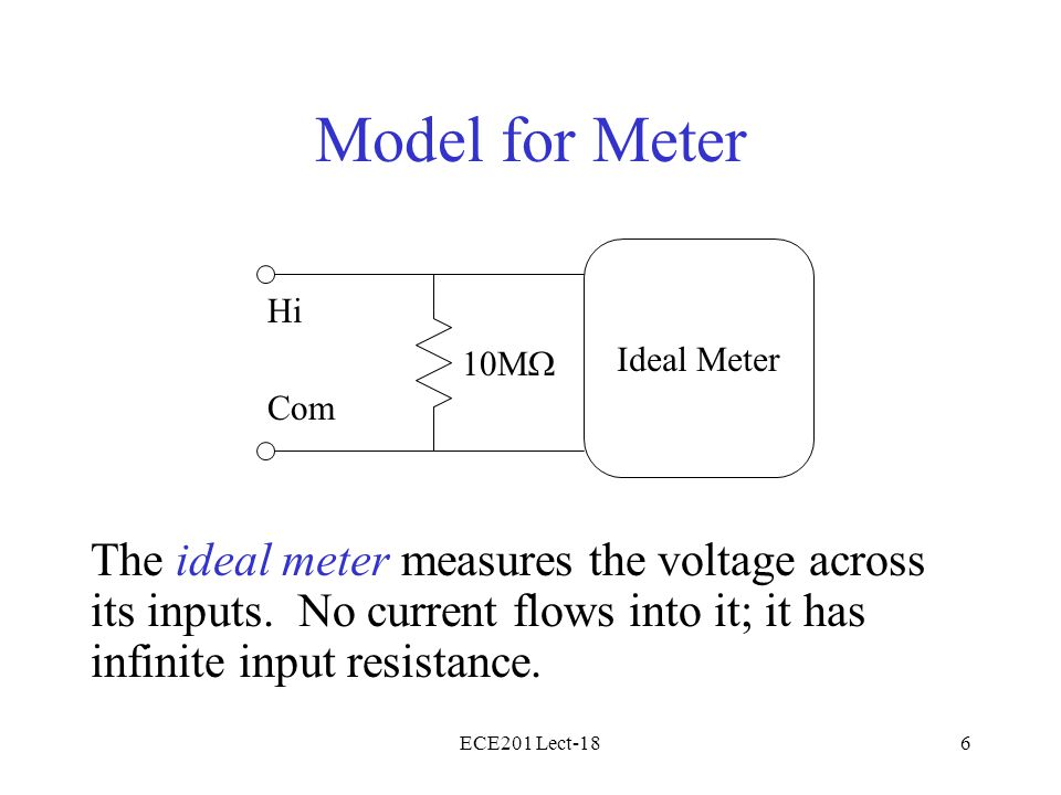 ECE201 Lect-186 Model for Meter The ideal meter measures the voltage across its inputs.
