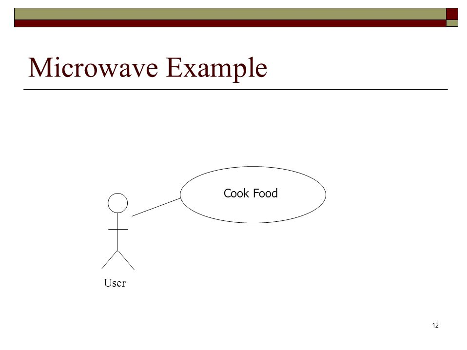 12 Microwave Example User Cook Food