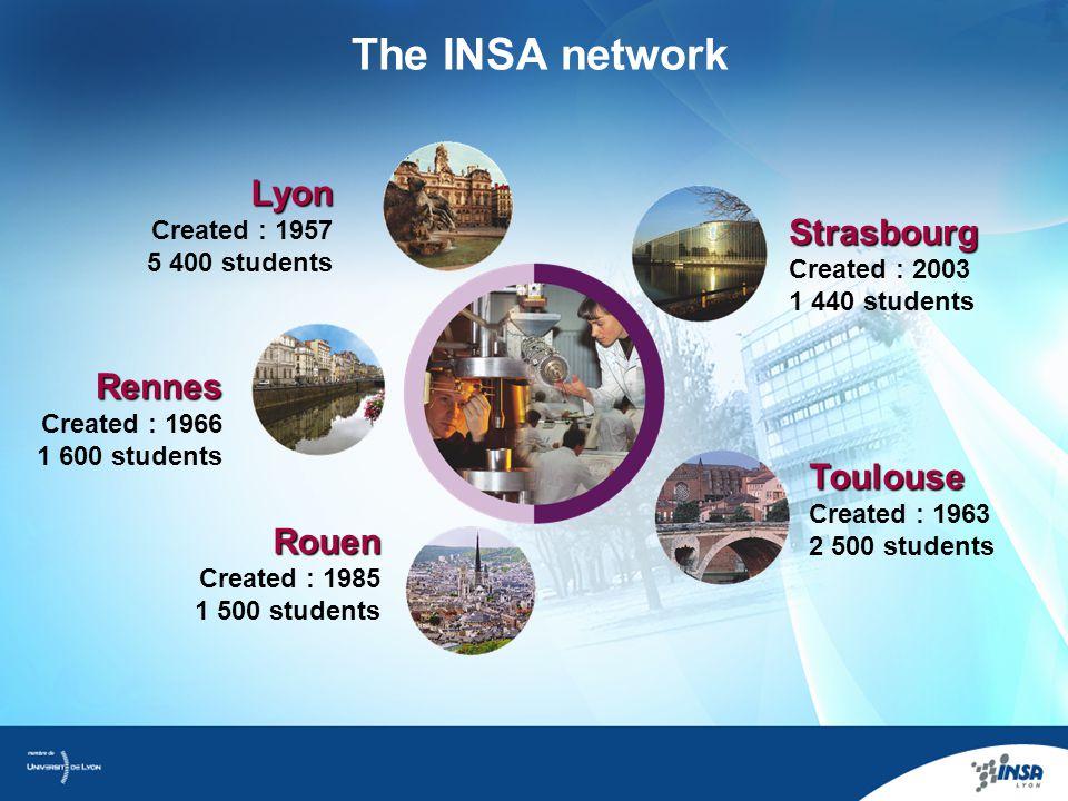 Institut national des sciences appliquées de Strasbourg