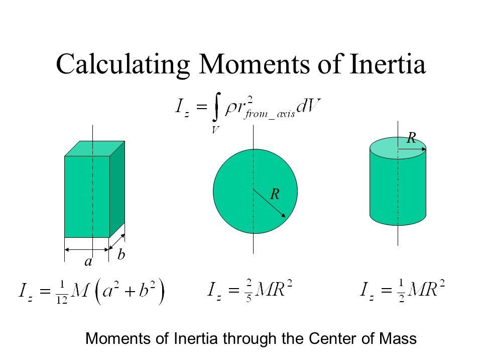 Calculating Moments of Inertia a R R b Moments of Inertia through the Center of Mass