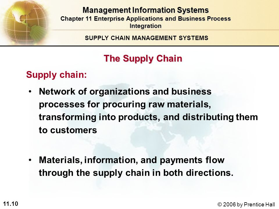 11.10 © 2006 by Prentice Hall SUPPLY CHAIN MANAGEMENT SYSTEMS Network of organizations and business processes for procuring raw materials, transforming into products, and distributing them to customers Materials, information, and payments flow through the supply chain in both directions.