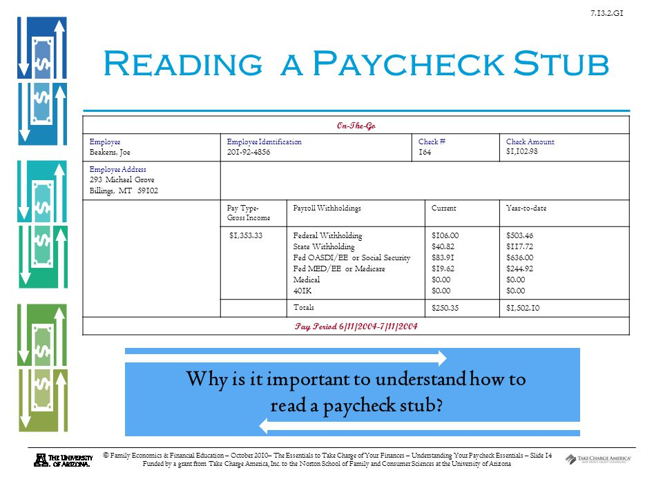 G1 © Family Economics & Financial Education – October 2010– The Essentials to Take Charge of Your Finances – Understanding Your Paycheck Essentials – Slide 14 Funded by a grant from Take Charge America, Inc.