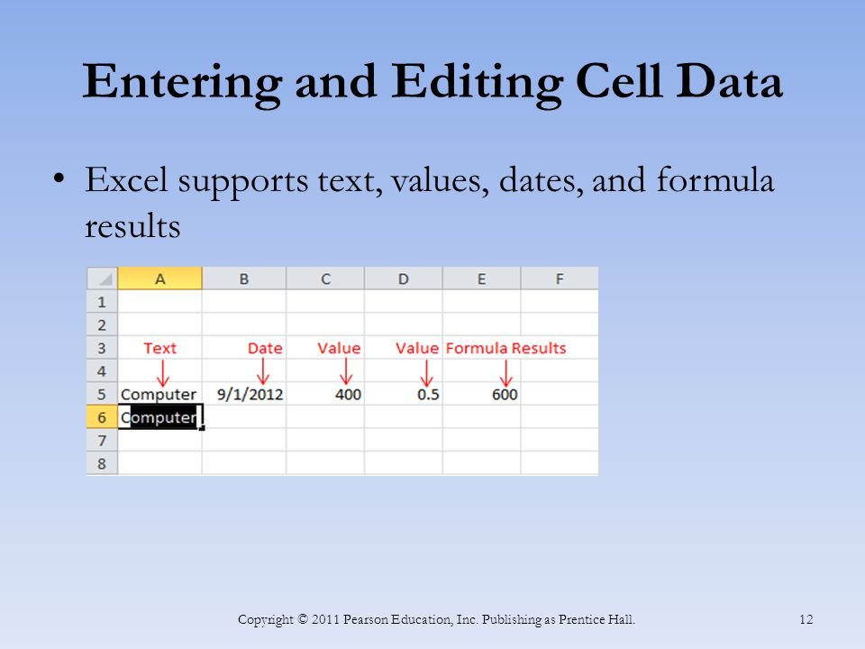 Entering and Editing Cell Data Excel supports text, values, dates, and formula results Copyright © 2011 Pearson Education, Inc.