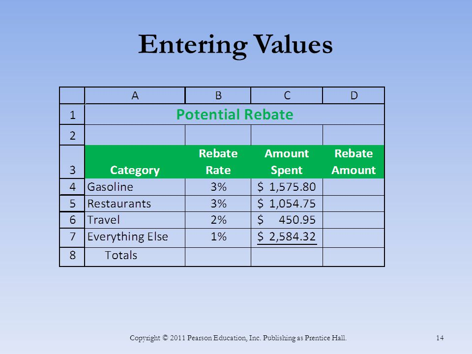 Entering Values Copyright © 2011 Pearson Education, Inc. Publishing as Prentice Hall. 14