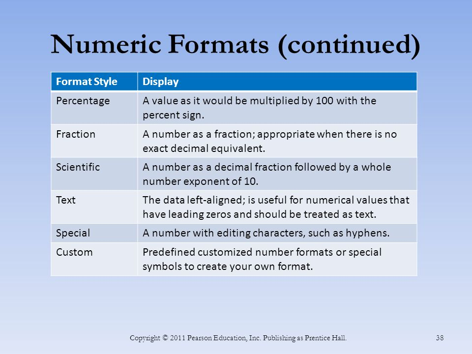 Numeric Formats (continued) Copyright © 2011 Pearson Education, Inc.