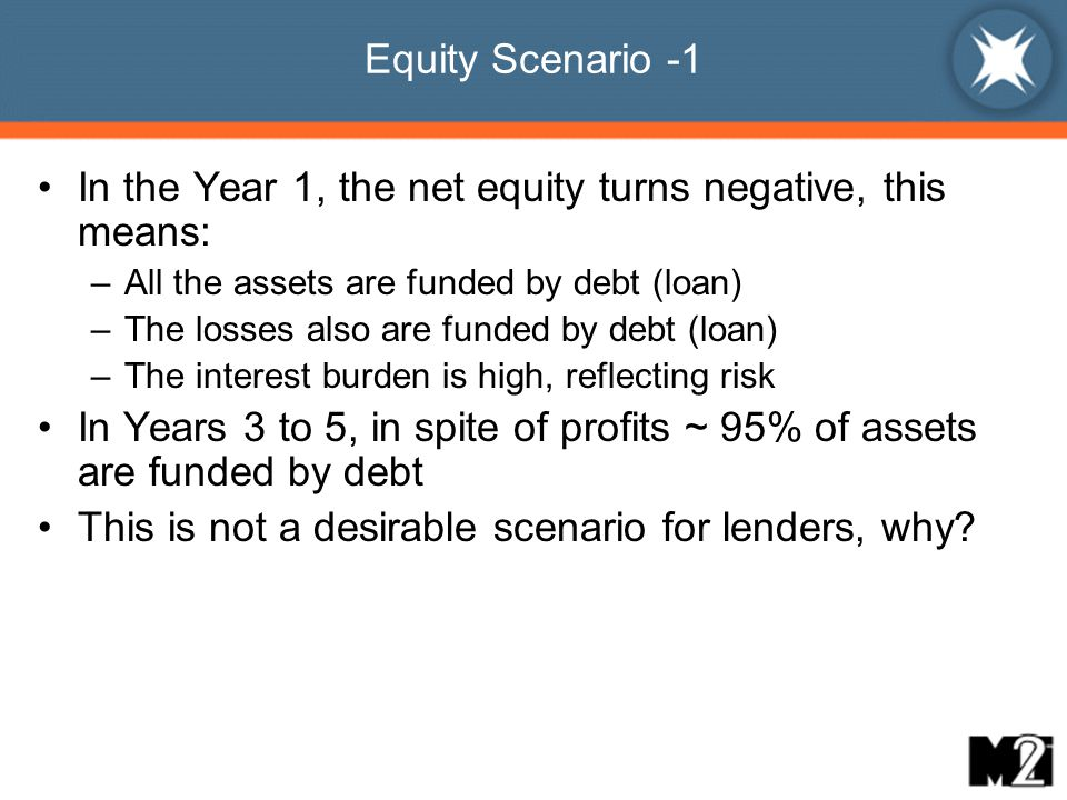 Equity Scenario -1 In the Year 1, the net equity turns negative, this means: –All the assets are funded by debt (loan) –The losses also are funded by debt (loan) –The interest burden is high, reflecting risk In Years 3 to 5, in spite of profits ~ 95% of assets are funded by debt This is not a desirable scenario for lenders, why