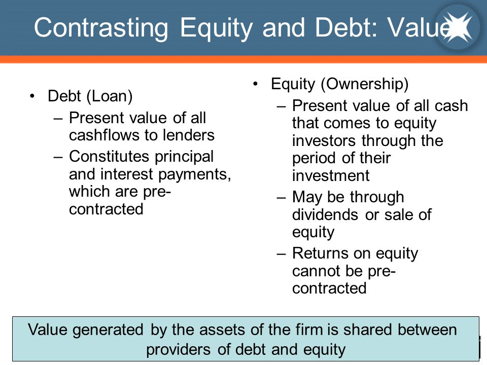 Contrasting Equity and Debt: Value Debt (Loan) –Present value of all cashflows to lenders –Constitutes principal and interest payments, which are pre- contracted Equity (Ownership) –Present value of all cash that comes to equity investors through the period of their investment –May be through dividends or sale of equity –Returns on equity cannot be pre- contracted Value generated by the assets of the firm is shared between providers of debt and equity