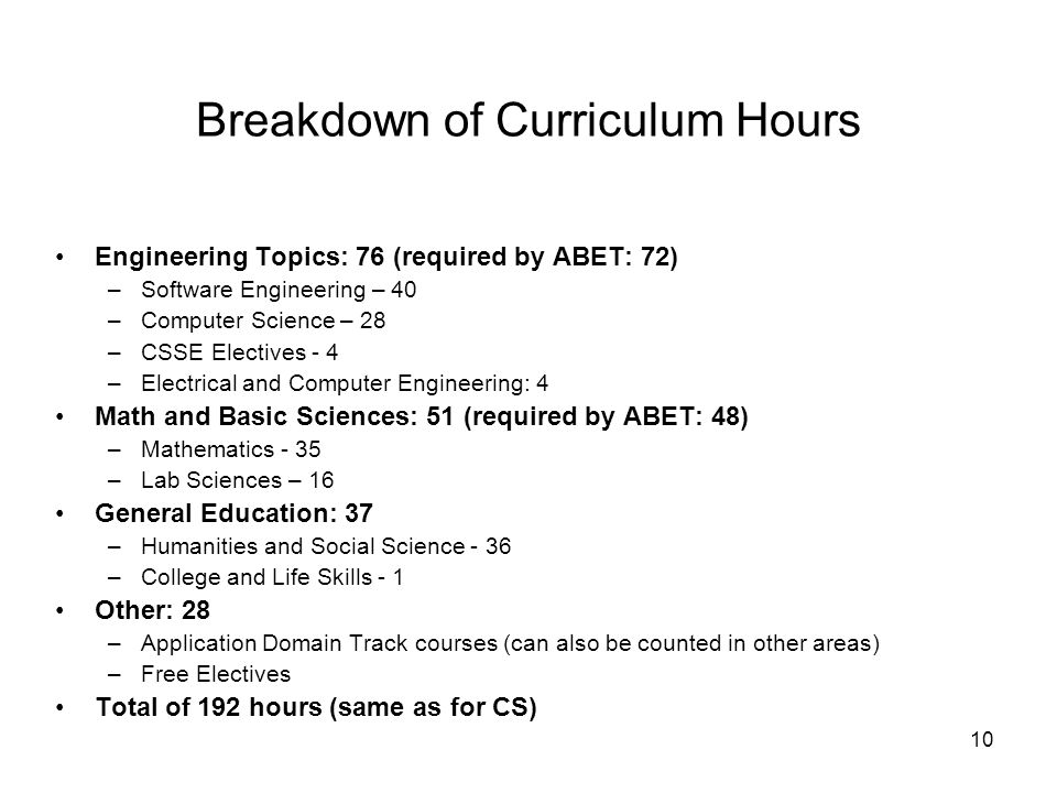 10 Breakdown of Curriculum Hours Engineering Topics: 76 (required by ABET: 72) –Software Engineering – 40 –Computer Science – 28 –CSSE Electives - 4 –Electrical and Computer Engineering: 4 Math and Basic Sciences: 51 (required by ABET: 48) –Mathematics - 35 –Lab Sciences – 16 General Education: 37 –Humanities and Social Science - 36 –College and Life Skills - 1 Other: 28 –Application Domain Track courses (can also be counted in other areas) –Free Electives Total of 192 hours (same as for CS)