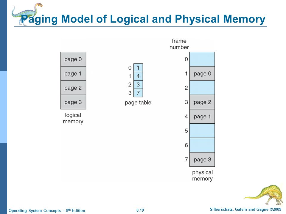 8.19 Silberschatz, Galvin and Gagne ©2009 Operating System Concepts – 8 th Edition Paging Model of Logical and Physical Memory