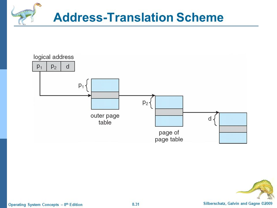 8.31 Silberschatz, Galvin and Gagne ©2009 Operating System Concepts – 8 th Edition Address-Translation Scheme