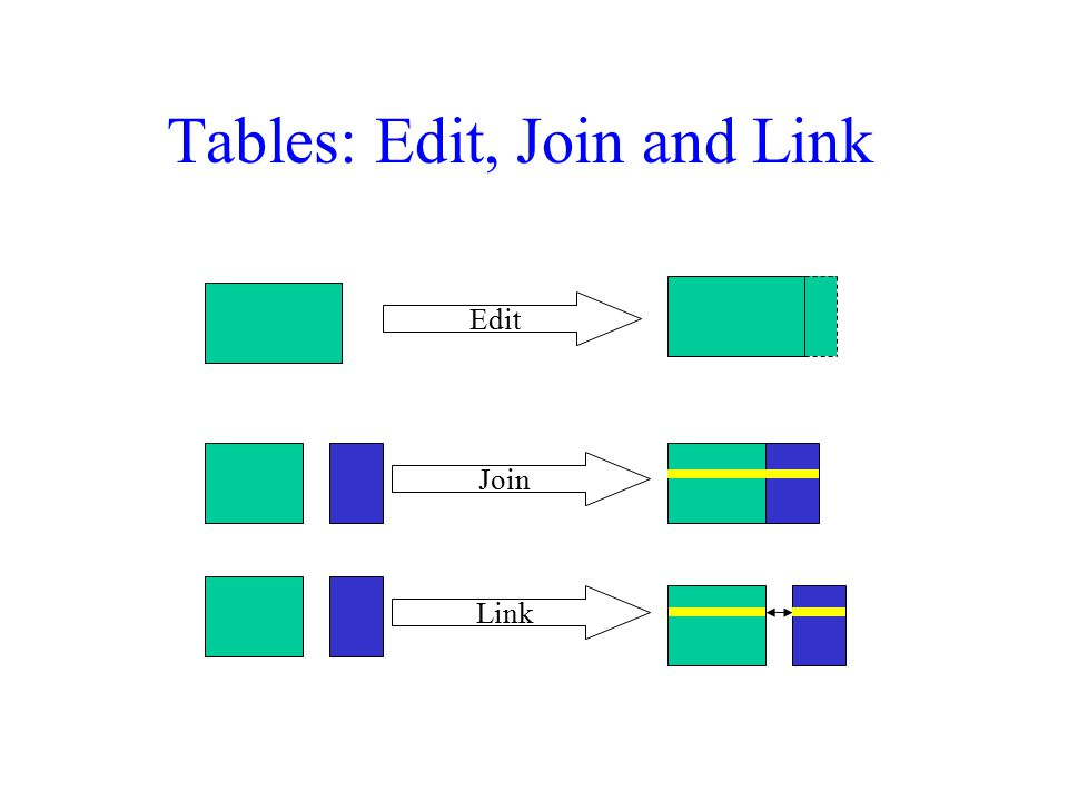 Tables: Edit, Join and Link Edit Join Link