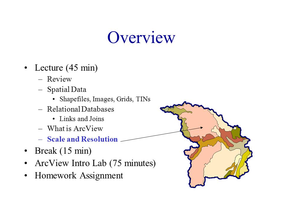 Overview Lecture (45 min) –Review –Spatial Data Shapefiles, Images, Grids, TINs –Relational Databases Links and Joins –What is ArcView –Scale and Resolution Break (15 min) ArcView Intro Lab (75 minutes) Homework Assignment