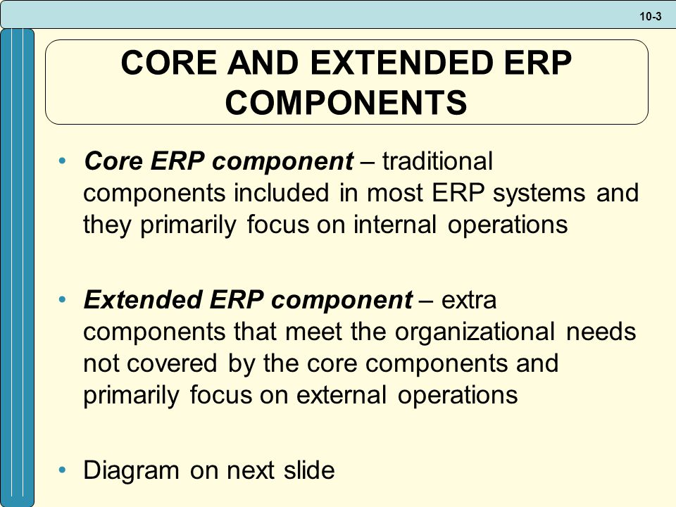 10-14 Successful ERP Projects 1.Overall fit (Build Vs Buy Decision) Off the rack Off the rack and tailored to fit Custom made 2.Proper business analysis Successful companies spend up to 10 percent of the project budget on a business analysis 3.Solid implementation plans Tools that people do not know how to use can be as useless as having no tools at all