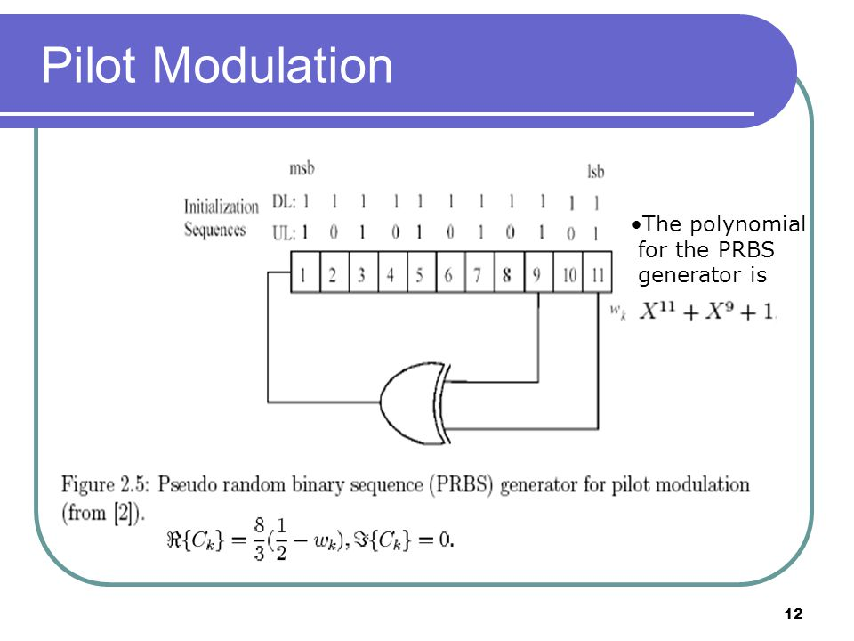 12 Pilot Modulation The polynomial for the PRBS generator is