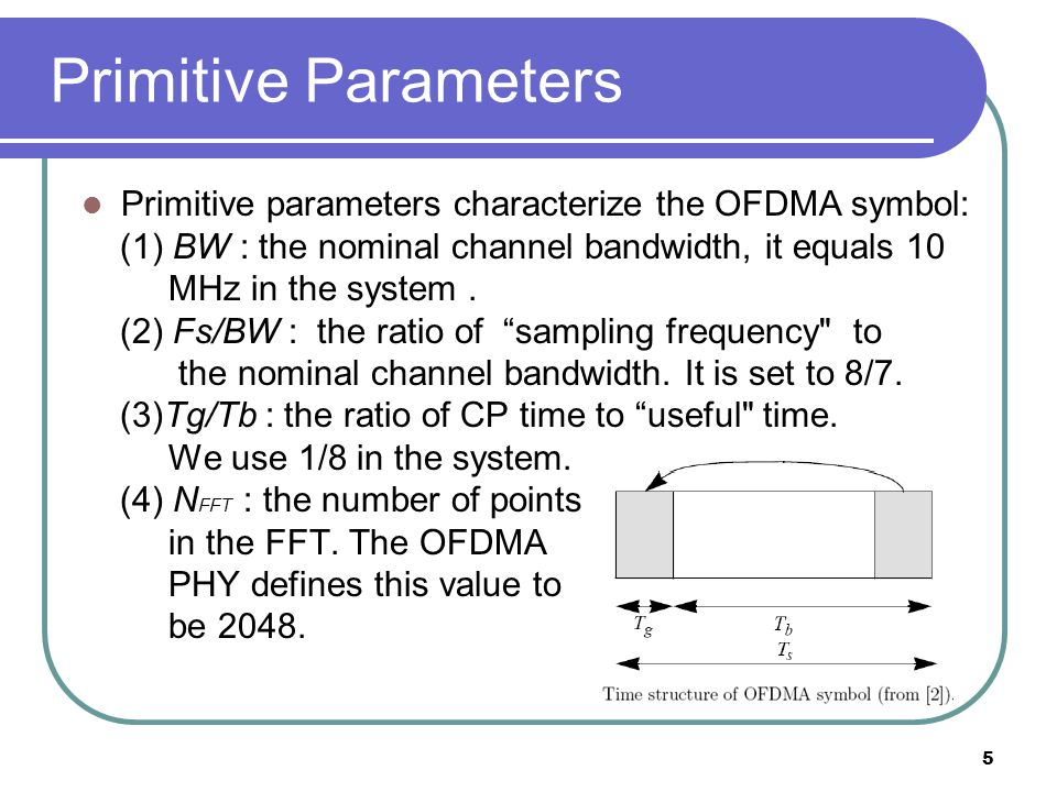 5 Primitive Parameters Primitive parameters characterize the OFDMA symbol: (1) BW : the nominal channel bandwidth, it equals 10 MHz in the system.