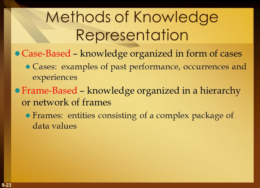 9-23 Methods of Knowledge Representation Case-Based – knowledge organized in form of cases Cases: examples of past performance, occurrences and experiences Frame-Based – knowledge organized in a hierarchy or network of frames Frames: entities consisting of a complex package of data values