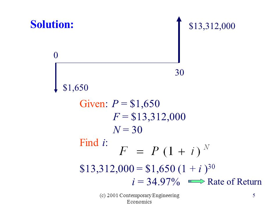 (c) 2001 Contemporary Engineering Economics 5 Solution: 0 30 $13,312,000 $1,650 Given: P = $1,650 F = $13,312,000 N = 30 Find i: $13,312,000 = $1,650 (1 + i ) 30 i = 34.97% Rate of Return