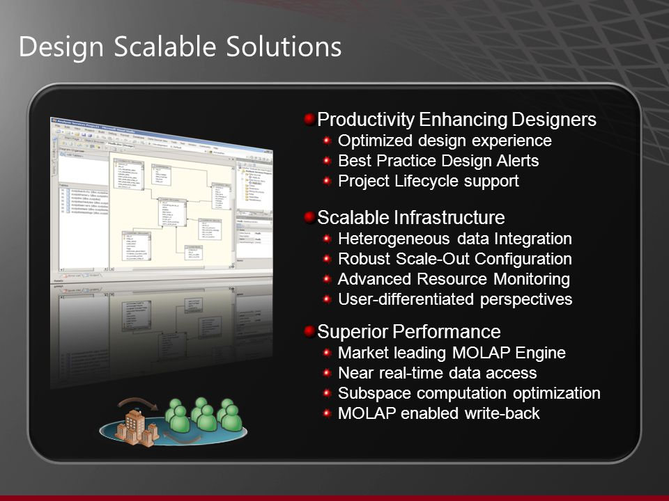 Design Scalable Solutions Productivity Enhancing Designers Optimized design experience Best Practice Design Alerts Project Lifecycle support Scalable Infrastructure Heterogeneous data Integration Robust Scale-Out Configuration Advanced Resource Monitoring User-differentiated perspectives Superior Performance Market leading MOLAP Engine Near real-time data access Subspace computation optimization MOLAP enabled write-back