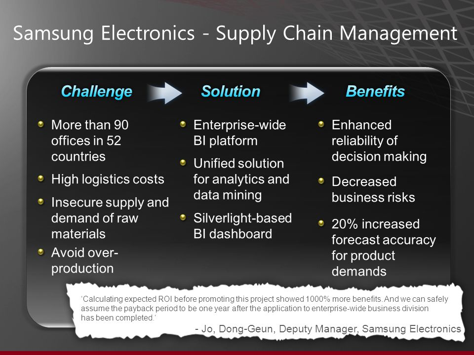 Samsung Electronics - Supply Chain Management 'Calculating expected ROI before promoting this project showed 1000% more benefits.