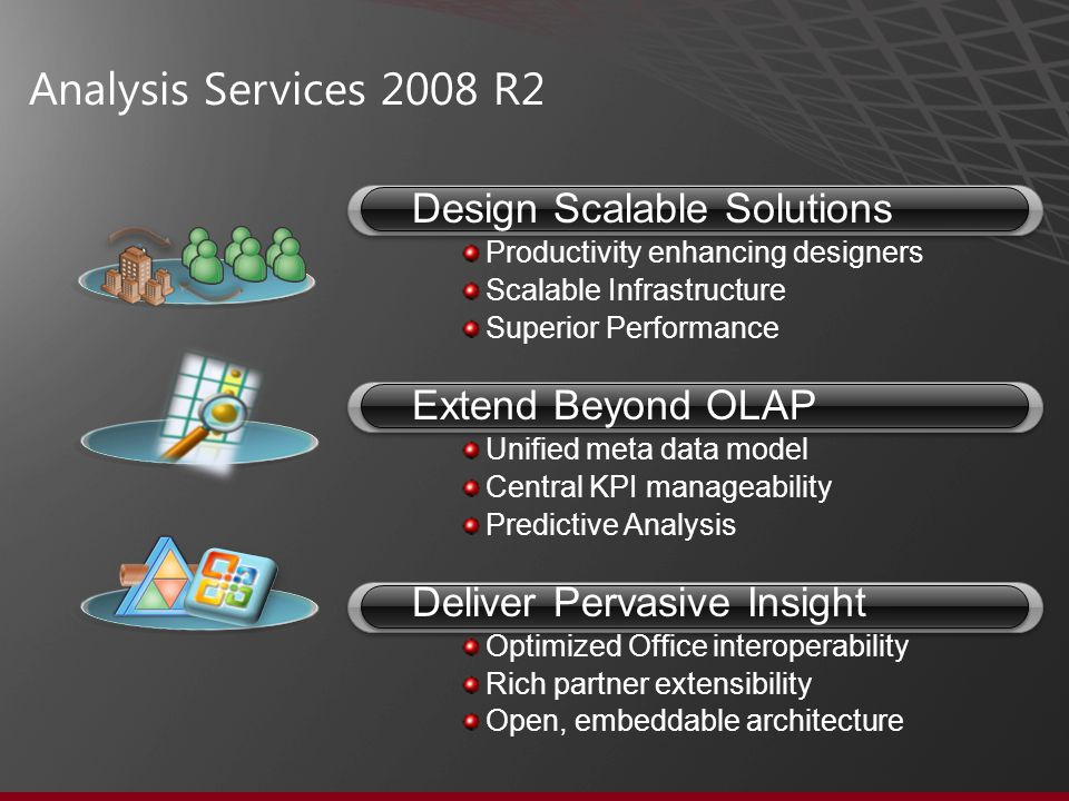 Analysis Services 2008 R2 Design Scalable Solutions Productivity enhancing designers Scalable Infrastructure Superior Performance Extend Beyond OLAP Unified meta data model Central KPI manageability Predictive Analysis Deliver Pervasive Insight Optimized Office interoperability Rich partner extensibility Open, embeddable architecture