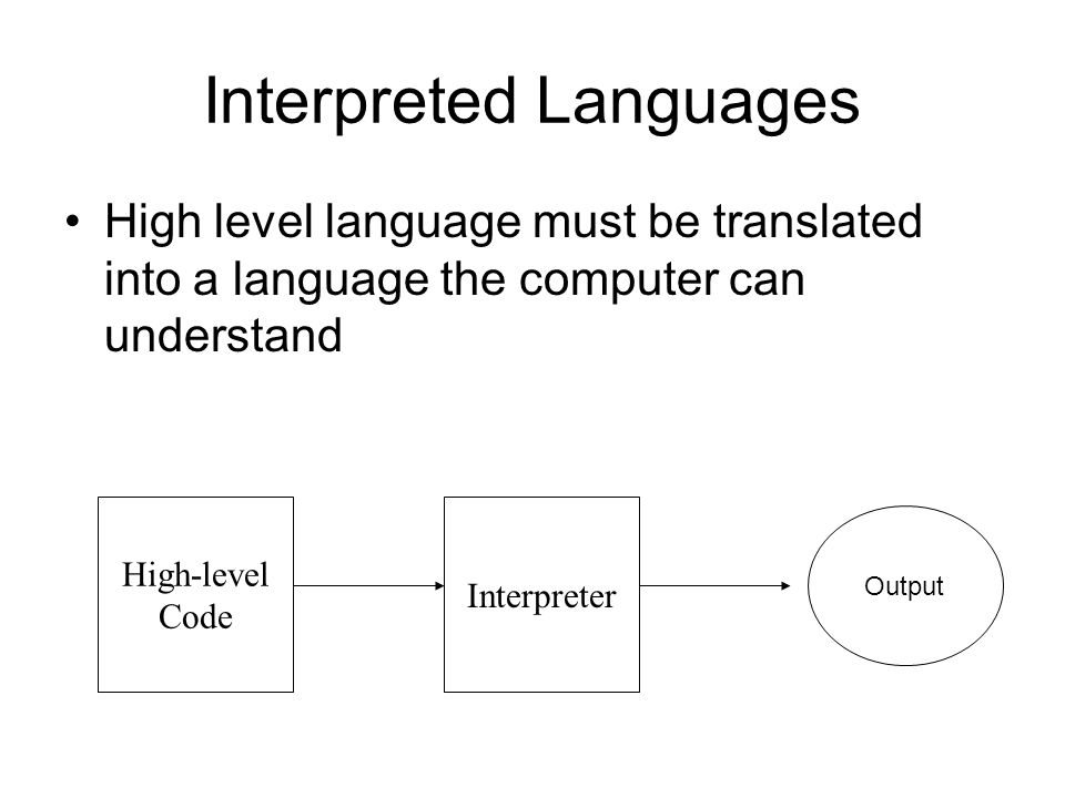 Interpreted Languages High level language must be translated into a language the computer can understand High-level Code Interpreter Output
