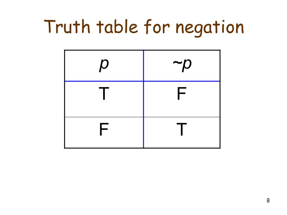 8 Truth table for negation p~p TF FT