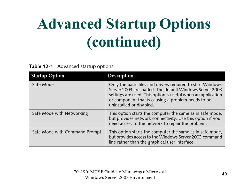70-290: MCSE Guide to Managing a Microsoft Windows Server 2003 Environment 40 Advanced Startup Options (continued)